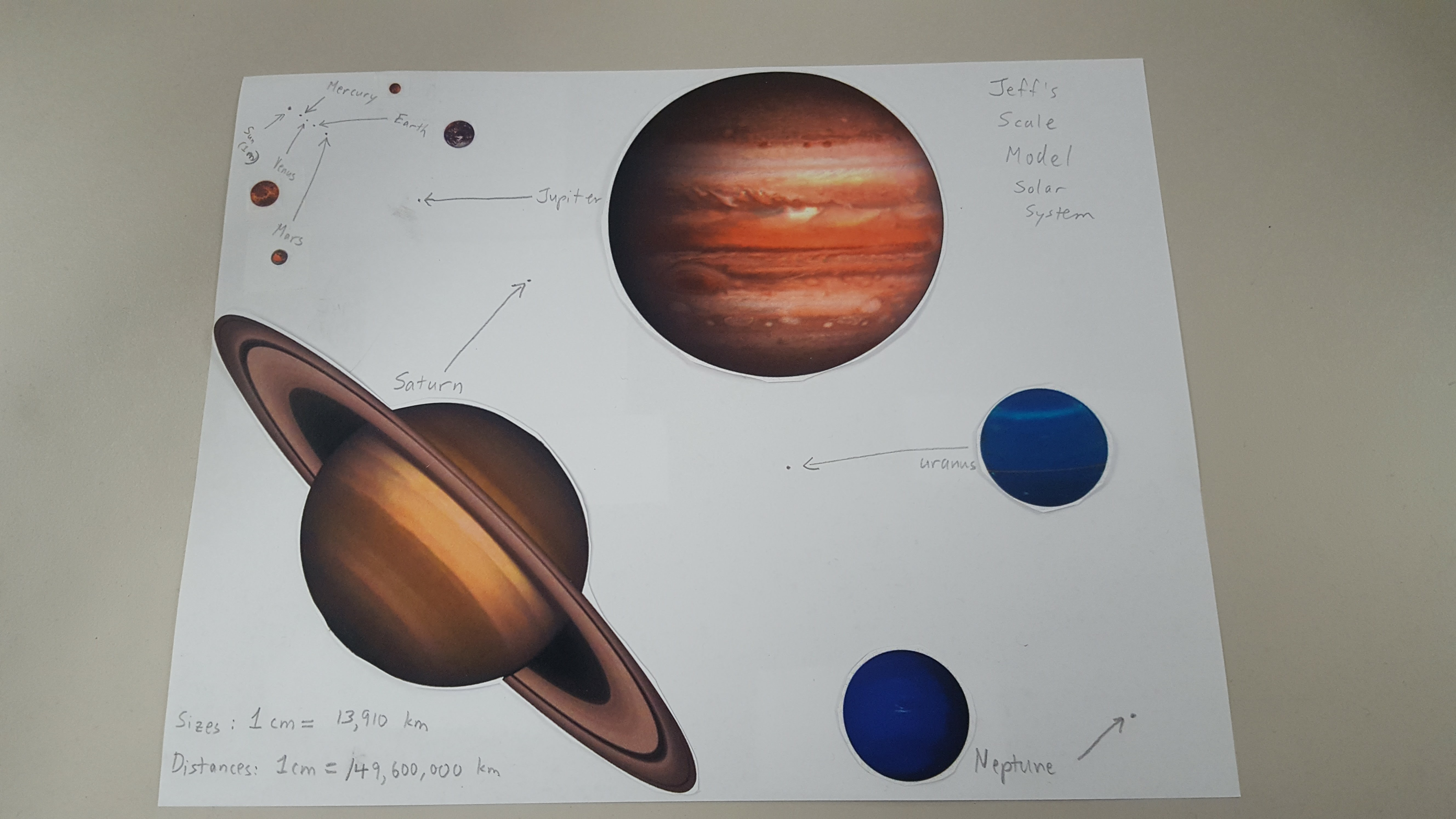 how to make a scale model of the solar system