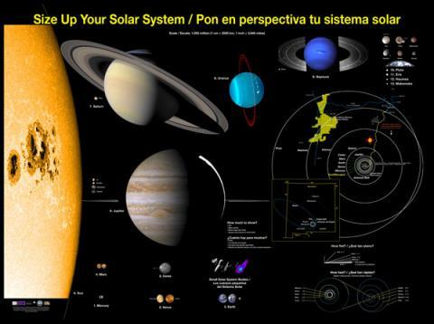 giant solar system model - photo #21