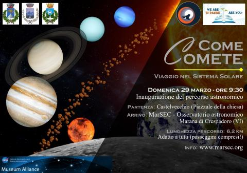 Solar System journey