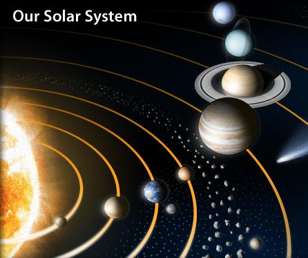Incorrect Model Of The Solar System